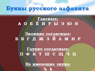 2 слайд